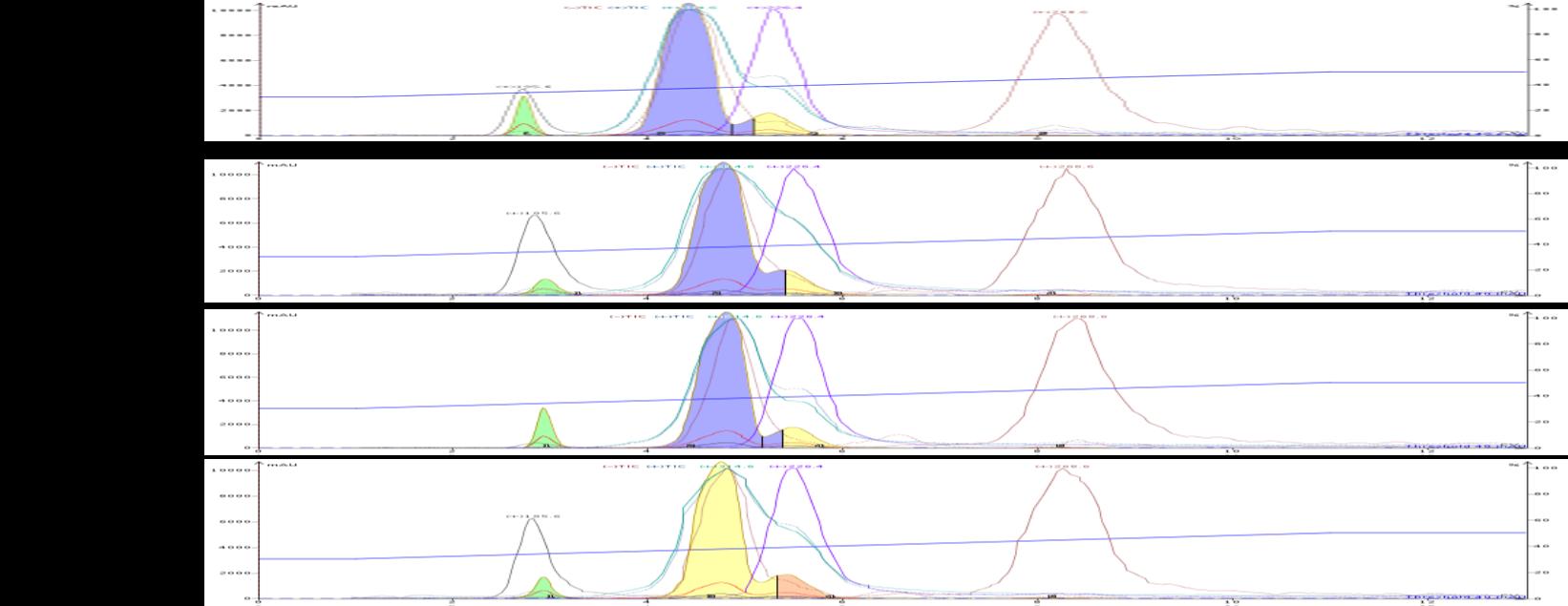 3-comp RxN inert media comparison