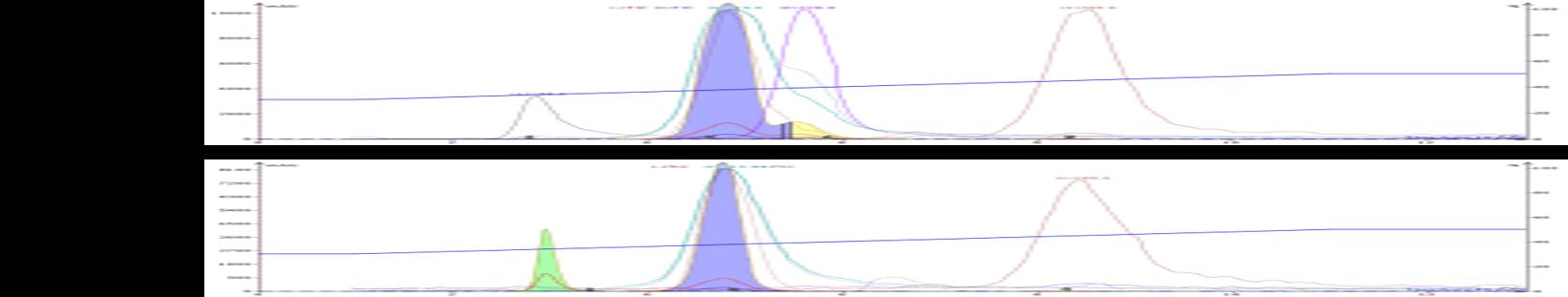 3-component rxn interactive media comparison