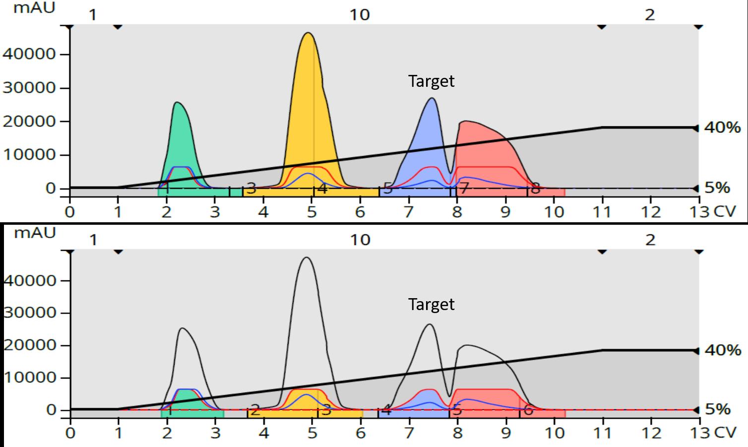 800 mg load detection comparison 2