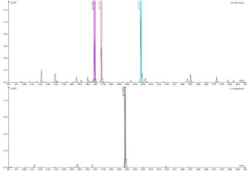 ACN-ionization-768x532