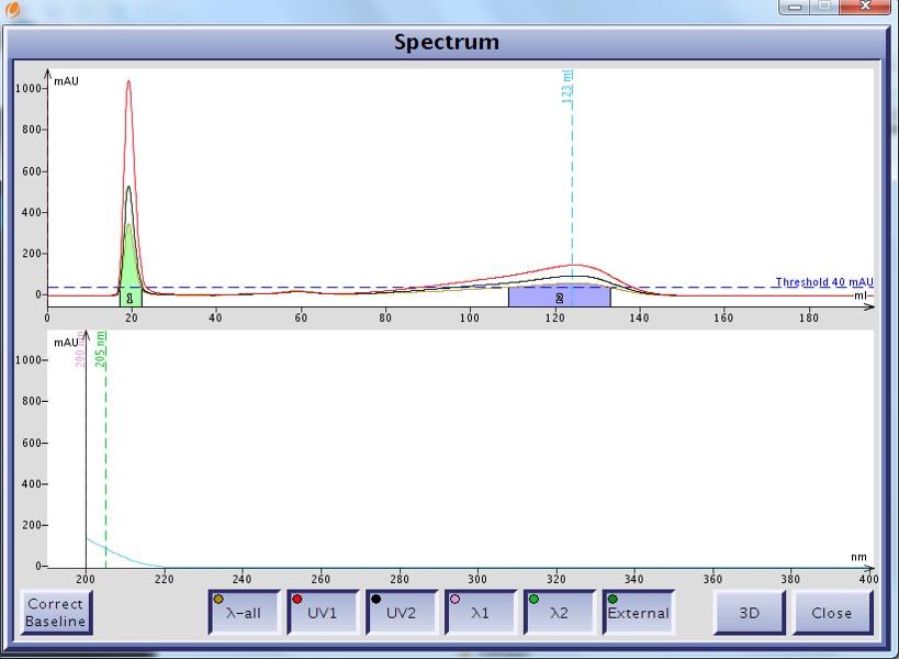 Cholesterol-UV-spectrum
