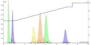 DMF-injection-0.1-mL-50-mg-load-36-mL_min-300x150