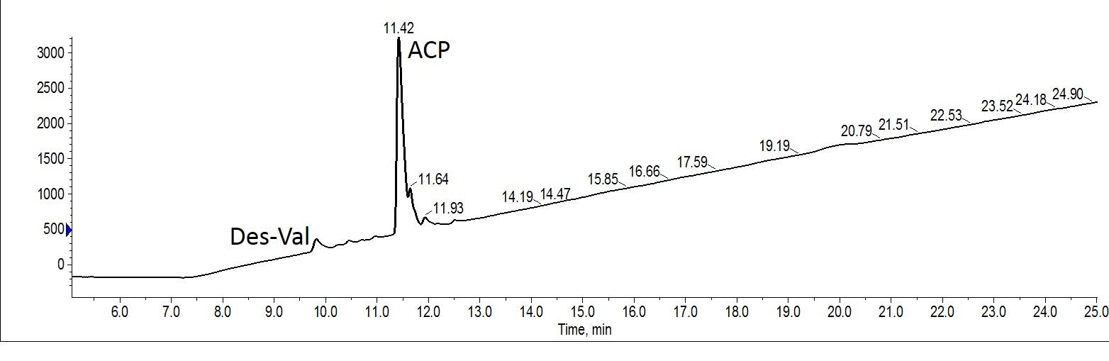 Figure-2-1