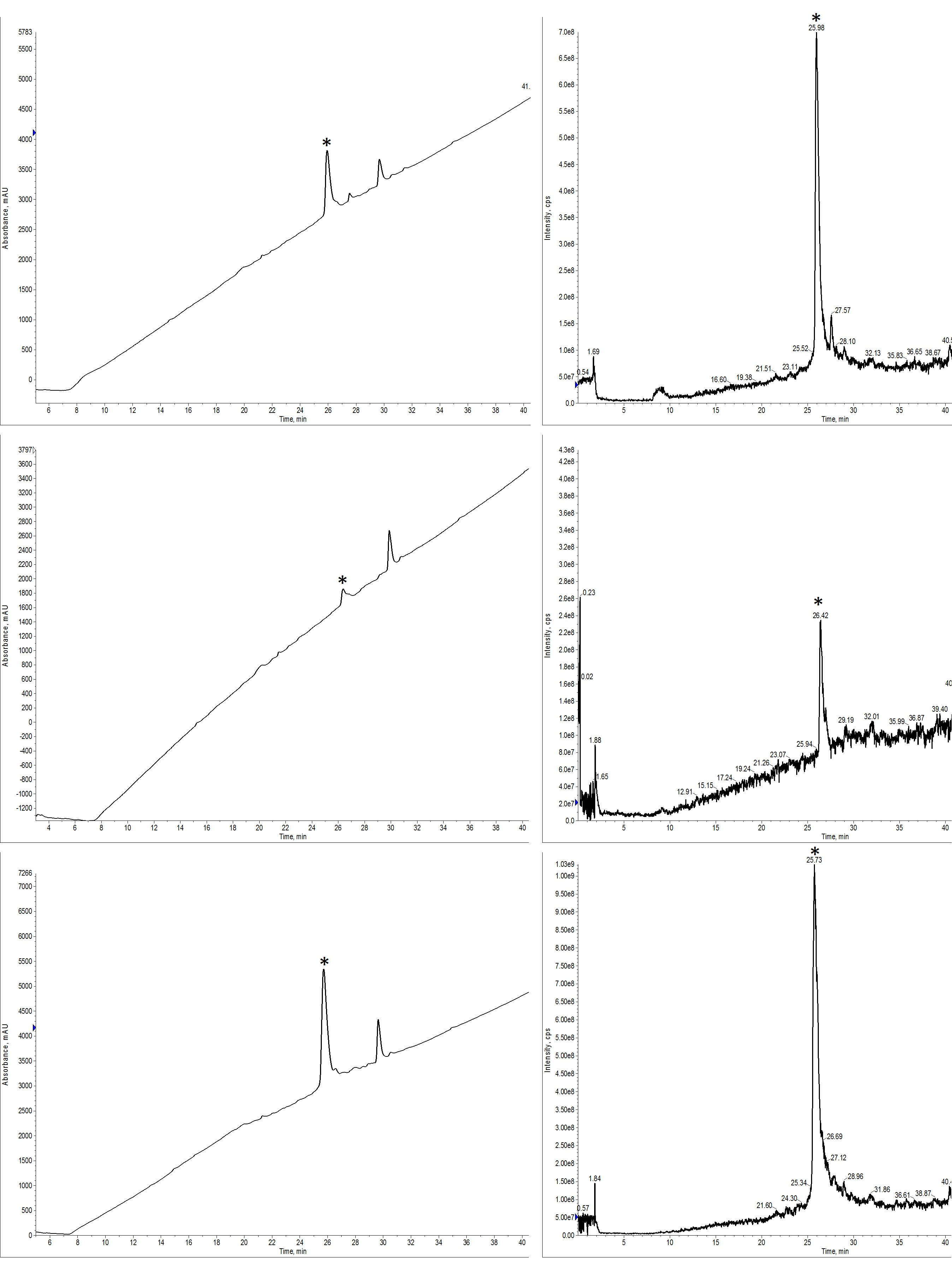 Figure-4-analyticals