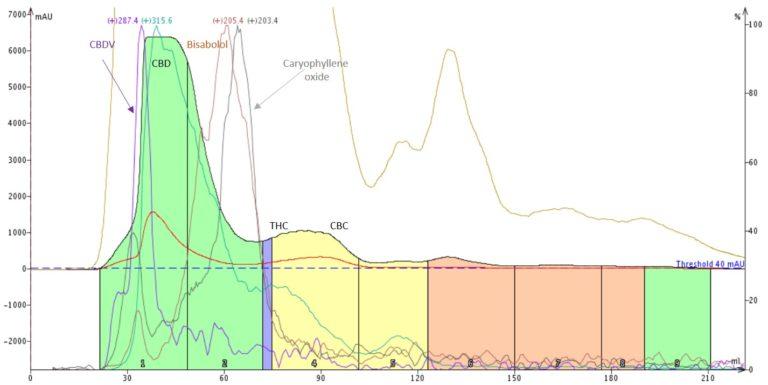Hemp-extract-linear-gradient-768x385