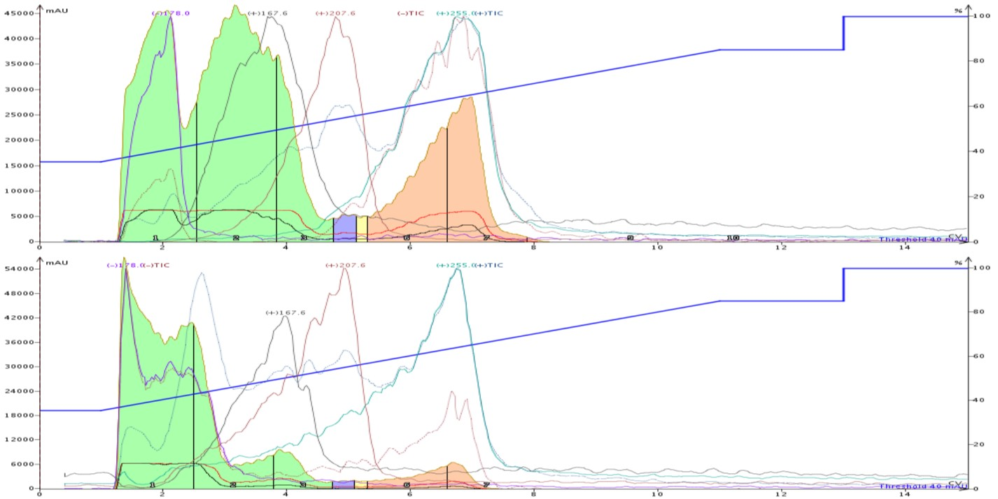 Hipp acid + aniline ML and crystal purification comparison