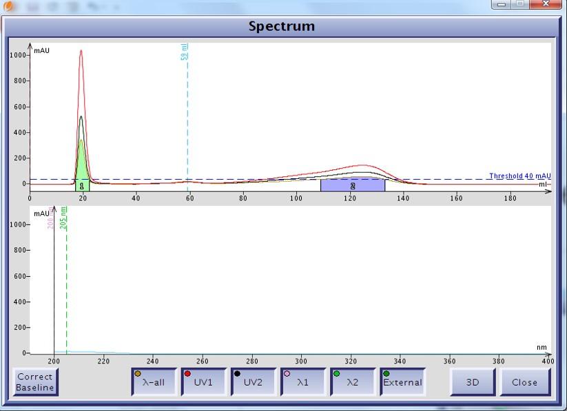 Me-stearate-UV-spectrum
