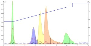 MeOH-injection-0.1-mL-50-mg-load-36-mL_min-300x151