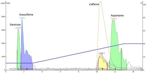 Equalcaffeine-meoh-no-additive-yes-Make-up-768x384