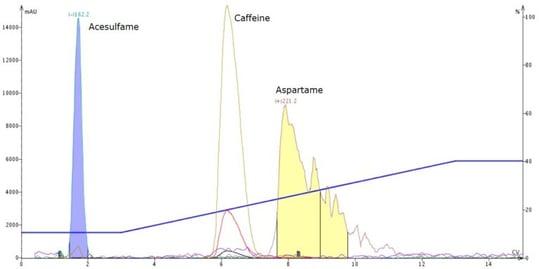 Equalcaffeine-acn-no-additive-no-Make-up-768x384