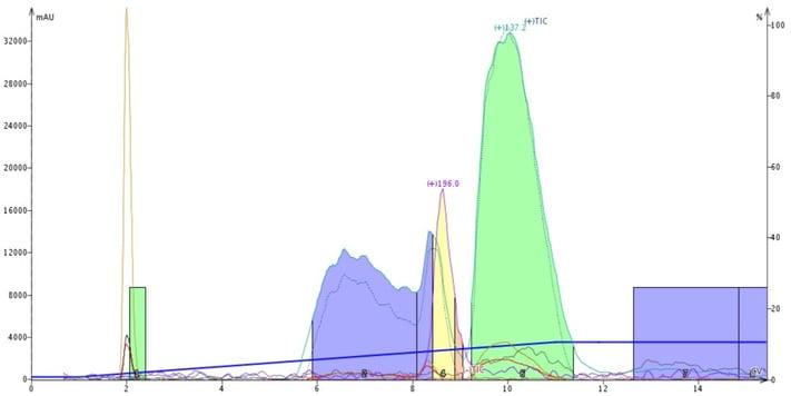 FP - Lavender-0-10-EA-hex-with-15-dcm
