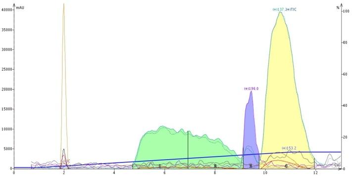 FP - Lavender-0-10-EA-hex-with-17-dcm
