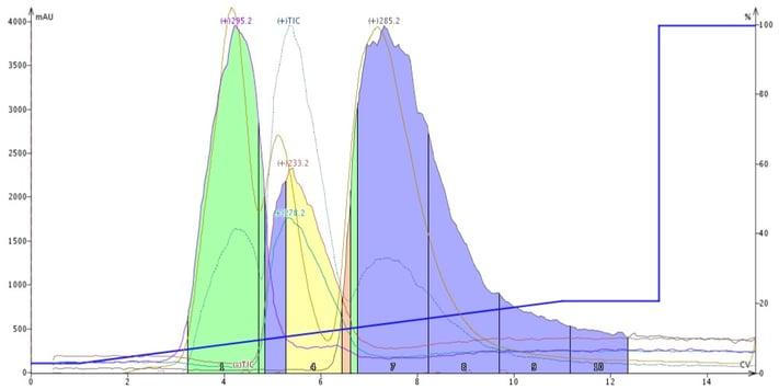 FP - Tricyclic-amines-Dalton-2000