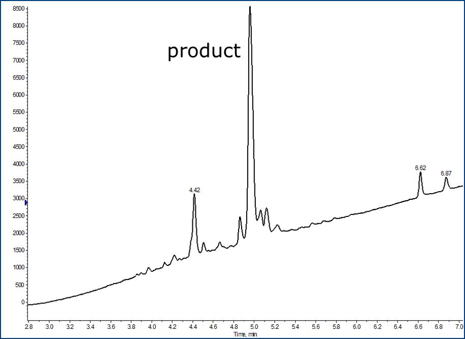 Figure 1 - crude BID-1