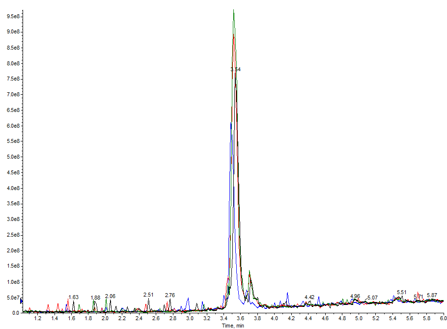 figure4 - analytical overlays