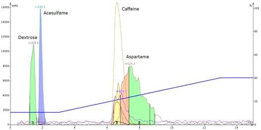Equalcaffeine-acn-additive-and-Make-up-1024x512