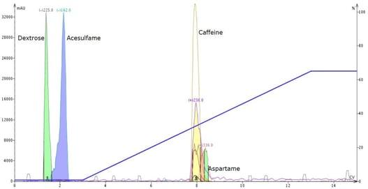 Equalcaffeine-acn-original-1024x528