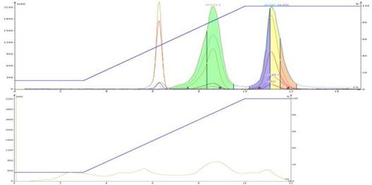 Normal-and-split-peaks-1-768x384