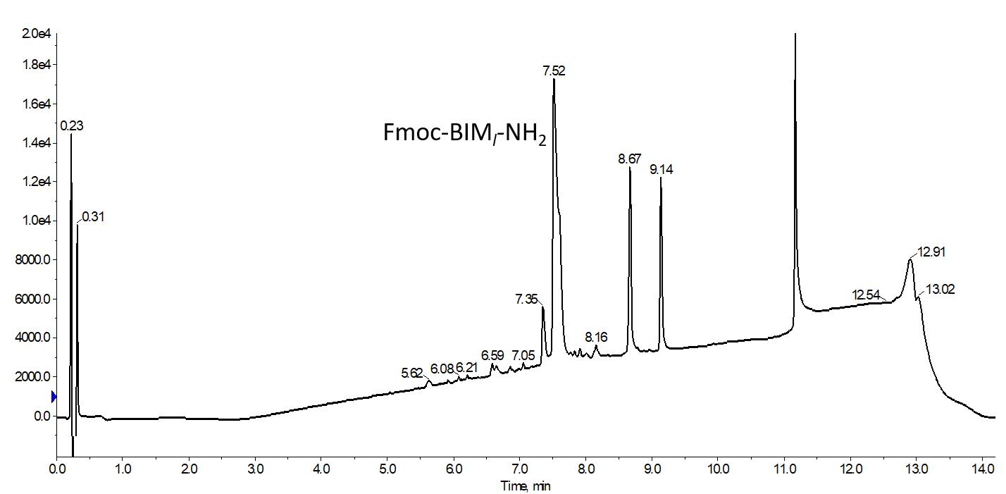 crude BIM figure 1
