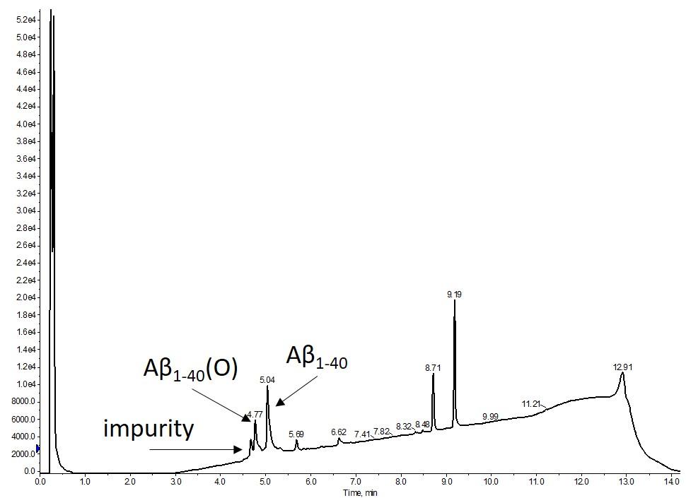 figure 1 - crude analytical