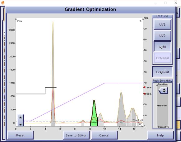 Optimize 5-40% linear gradient