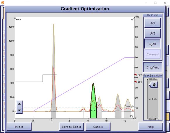 Optimize 7-60% linear gradient