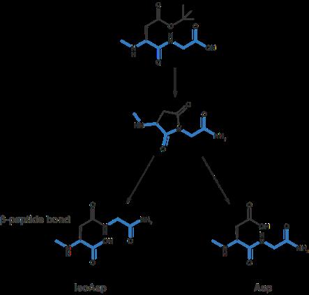 aspartimide