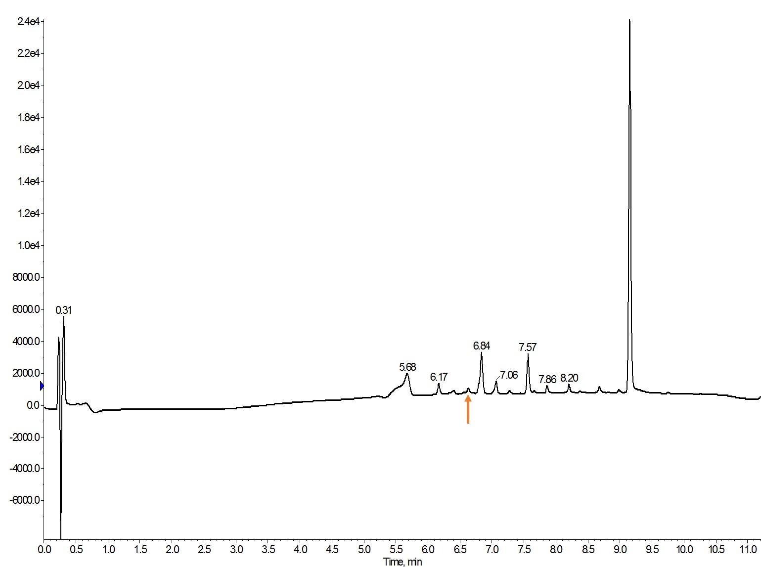 figure-3-crude-sTmp-1