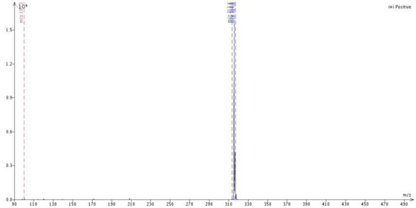 DCM RxN 25g HC column scale-up mass spec analysis