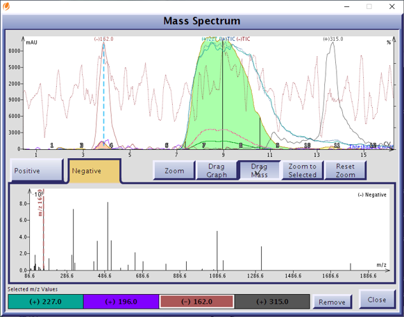 What is Orthogonal Flash Chromatography and Why Should I do it?
