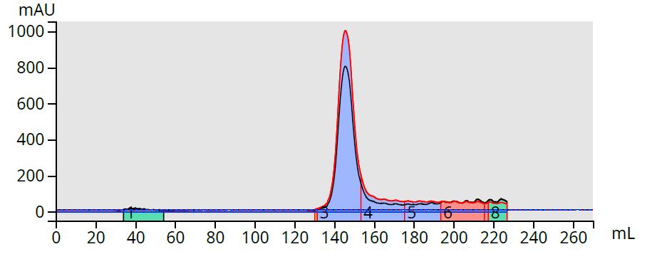 Tetra_p-bromophenyl_porphyrin KP-NH.jpg