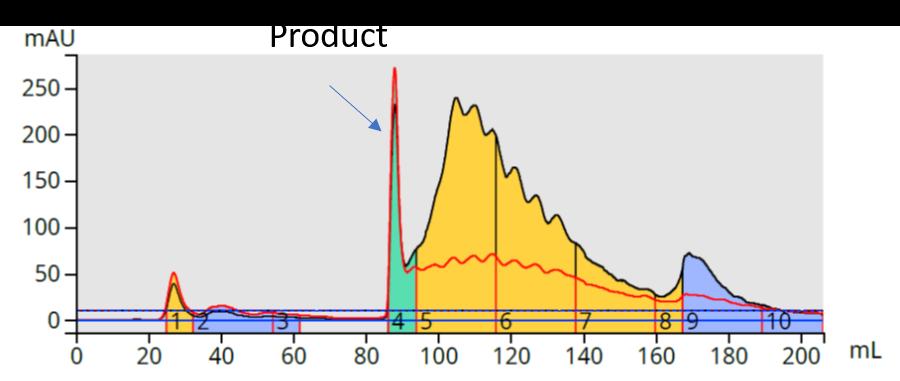 Tetra_p-bromophenyl_porphyrin silica