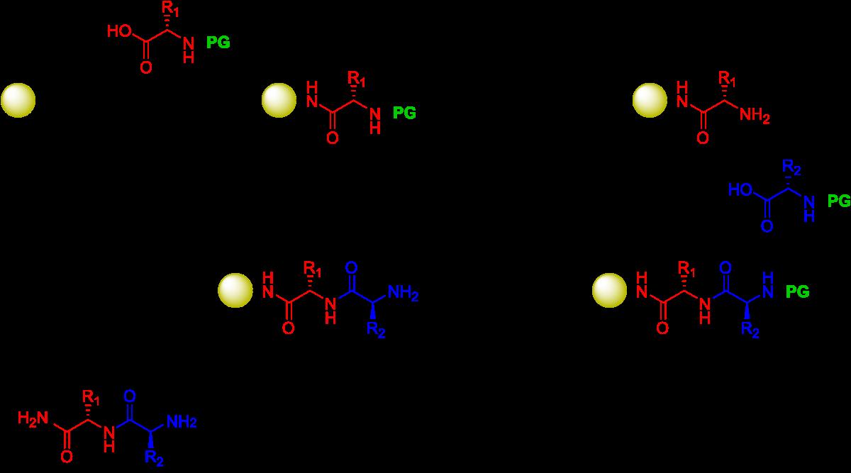 generic spps